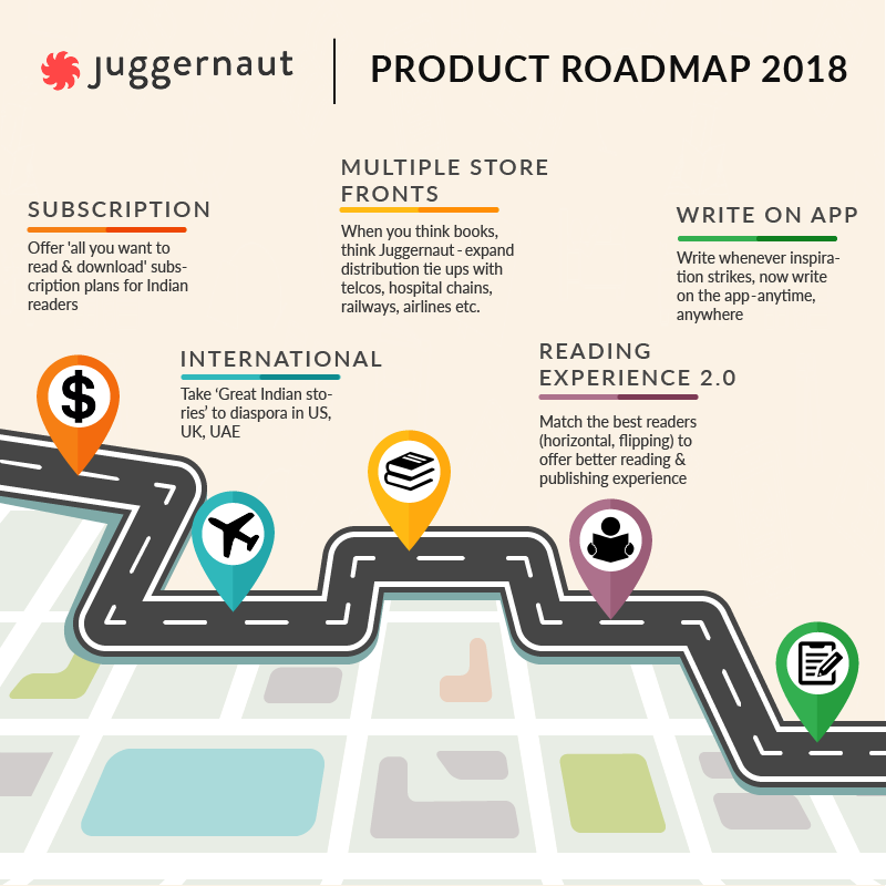 Juggernaut sets the pace for Indian publishing in 2018. Prepares to ...